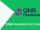 QNB Finansbank Faiz Oranları